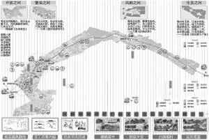 图2 历史文化全息系统叠加
