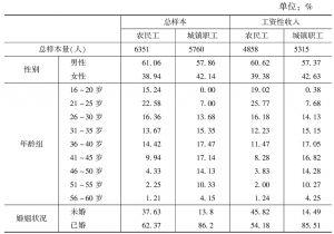 表9-1 农民工和城镇职工样本分布——个人特征