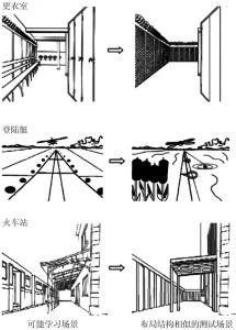 图4-4 空间刺激的RWCR实验刺激举例