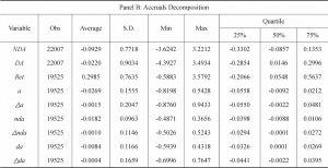 Table 2 Descriptive Statistics-Continued