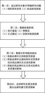 图3-2 本课题的研究步骤