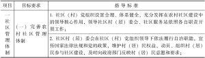 表8-1 《北京市农村社区建设指导标准(试行)》
