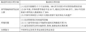 表6 国家体育总局局长刘鹏陈述的主要内容
