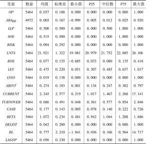 表5-4 描述性统计