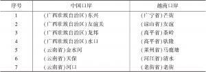 表2 现有中越国际道路运输车辆通行口岸