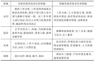 表1-1 直线管理者与职能管理者在人力资源管理中的分工
