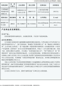 上海维诚信用风险咨询有限公司