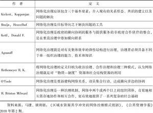 表2-2 国外学者对网络治理的概念界定