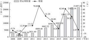 图5 2008~2018年广州货运周转量及增速