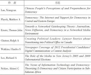 表1-5 近两年有关互联网与民主研究的相关博士论文