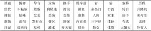 表6 台湾语义范围大于大陆的两岸同形异义词示例