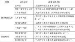 表5 部分试点城市长期护理保险服务项目政策文件汇总