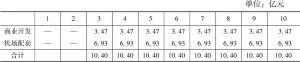表1 运营期年度收入构成