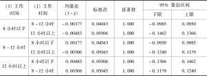 表3-84 不同工作时间教师工作投入感的多重比较结果
