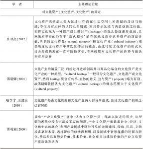 表1-2 国内文化资产研究主要成果