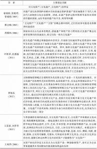 表1-2 国内文化资产研究主要成果-续表4