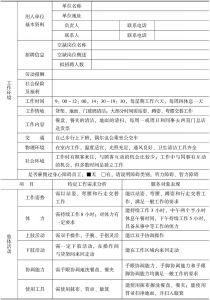 表7 工作与服务对象分析
