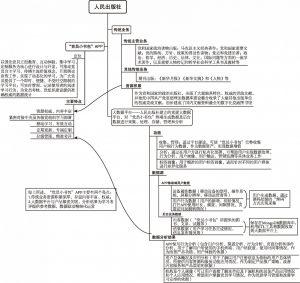 图6-1 人民出版社大数据应用路径