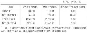 表2 2011年上海市体育产业增长速度与经济增长速度对比