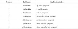 Table 1 To propose(Finnish:ehdottaa)-续表2