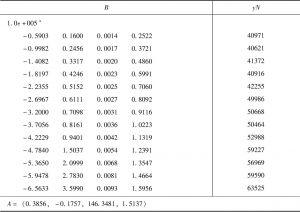 表4-5 货运运输方式间的协调性评价值(以铁路为主体)