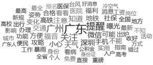 """图4 """"广东发布""""文章标题词云分析"""