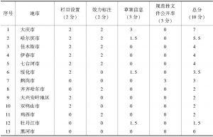 表6 2016年规范性文件公开市(地)评估结果(总分:10分)