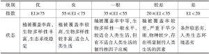 表3 生态环境状况评价标准