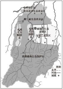 图2-23 户县结合河流生态功能分区示意
