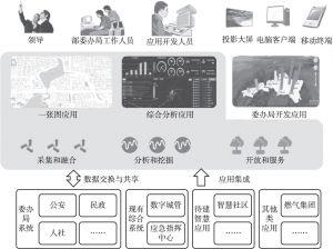 图1 系统框架