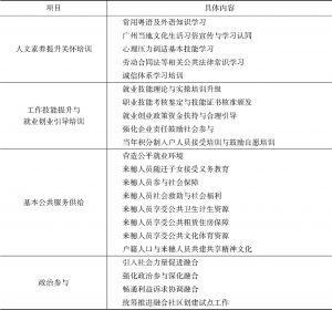 表1 来穗人员融合行动具体内容设置