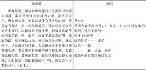 表2 开放性编码的例子
