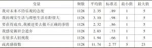 表1 上海居民疏离感情况