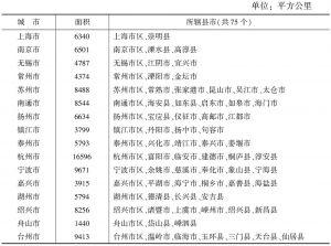 表1-1 长江三角洲地区行政区划概况