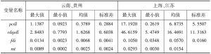 表3 主要变量的描述性统计值