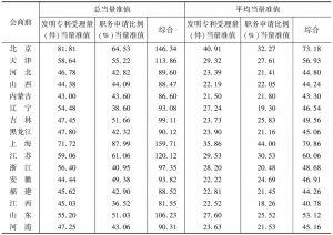 附表1 会商前31省份当量准值