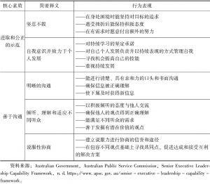 表5-9 澳大利亚高级公务员的领导力素质框架-续表2