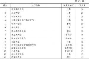 表1 国外智慧养老服务研究机构统计