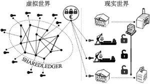 图1 新技术正在成为虚拟世界和现实世界的黏合剂