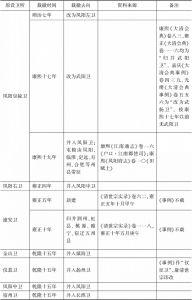 江南-续表5