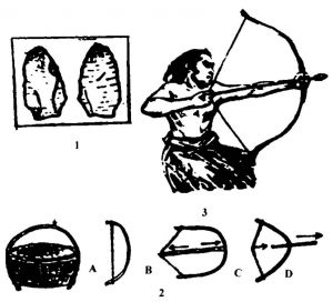 图26 弓箭发明及石镞的使用