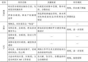 表16 项目的关键要素和持续状况判断