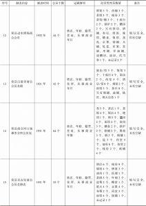 荣县商会事务分所造报名册汇编-续表3