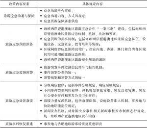 表7-2 海峡两岸暨港澳地区旅游应急合作政策的内容要素