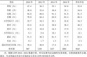 表3-1 乡城迁移人口的人口学和社会经济特征(2010~2016年)