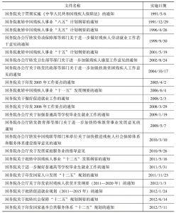 表1 有关残障者就业的国务院规范性文件