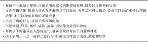 表7-8 积极的管教方法指南