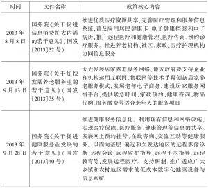 表8-2 智慧健康养老服务领域相关扶持政策