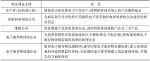 表3-2 《条例》规定的相关利益主体的责任