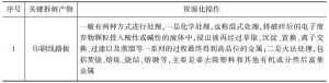 附表7-34 关键拆解产物的资源化
